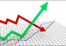 رشد اقتصادی ایران، خوش بینانه ترین و بد بینانه ترین احتمالات